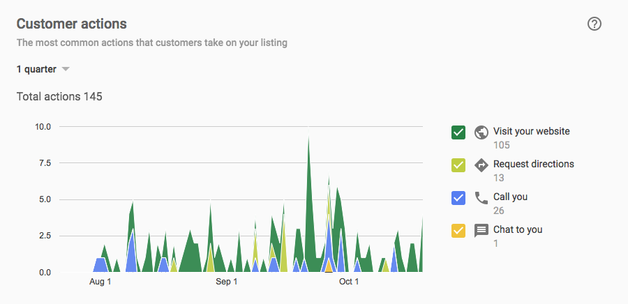 google my business insights 1.png