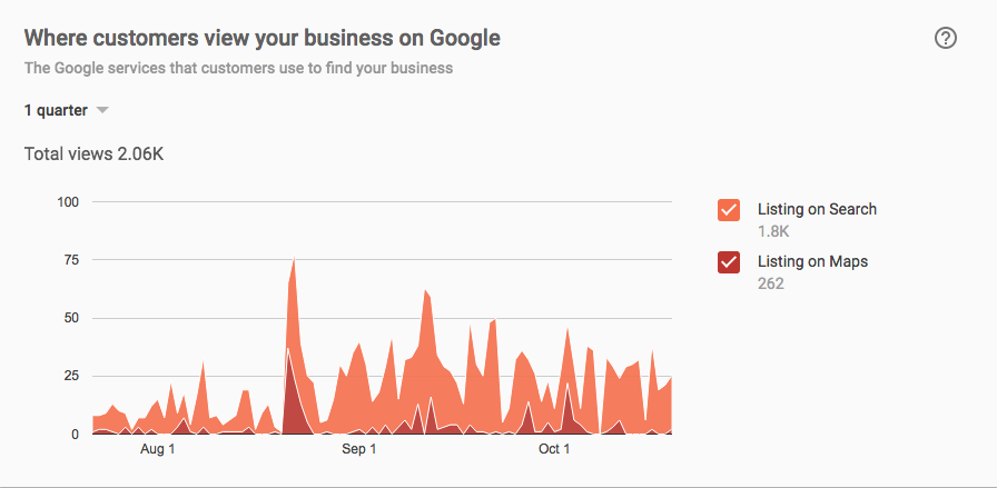 google my business insights 2.png
